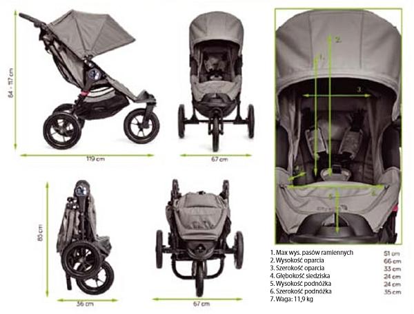 http://sklep-babyshop.pl/public/assets/Baby%20Jogger/elite/dane%20tech%20elite.jpg