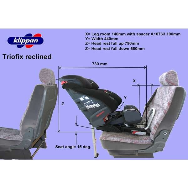 klippan triofix recline